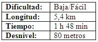ruta-del-faro-del-albir-datos-tecnicos-